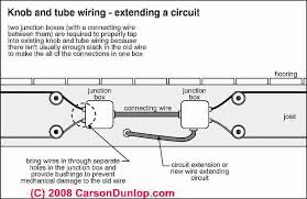 knob tube wiring how to identify inspect evaluate repair knob extensions to knob and tube electrical wiring