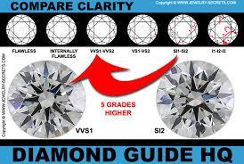 Si2 Diamond Clarity Chart Beautiful Low Clarity Diamonds Jewelry Secrets
