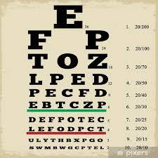 Eye Chart Poster Vintage Style Eye Chart Poster