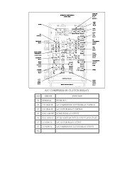 1992 ford festiva wiring diagram 1992 discover your wiring diagram as well 96 geo tracker fuse box on