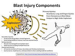 Blast Injuries And Burn Care Ems World