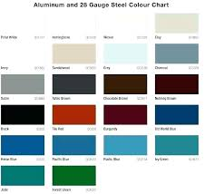 Aluminum Siding Colors Chart Hardy Board Colours Cpa7 Co