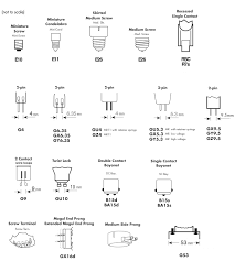 12v Automotive Bulb Chart Light Bulb Base Types Topbulb