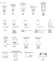 decoding edison bulb base types
