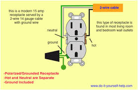 wiring diagram quad receptacle wiring image wiring wiring diagram for duplex receptacle the wiring diagram on wiring diagram quad receptacle