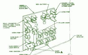 chevy fuse box wiring image wiring diagram 55 chevy ignition switch wiring diagram the wiring on 55 chevy fuse box wiring