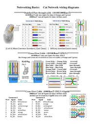pin by jason hodges on live wire (with Network Wiring Standard Standard RJ45 Pinout
