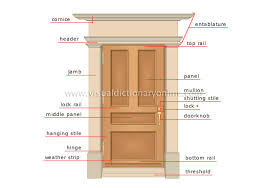 house exterior door image