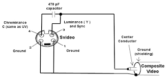 s video to rca diagram s image wiring diagram blank on s video to rca diagram