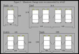 industrial garage door dimensions. Garage Doors Sizes Http Www Nauraroom Com Throughout Two Car Door Size Ideas 2 Industrial Dimensions