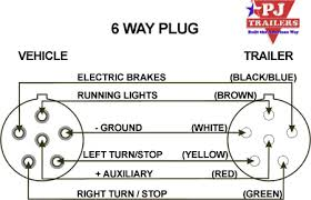 pj trailers trailer plug wiring and diagram 6 way gooddy org trailer wiring color code at Trailer Diagram Wiring