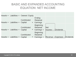 basic and expanded accounting equation net income
