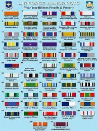 Us Air Force Medals And Ribbons Chart Afjrotc Ribbons And Medals