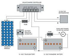 rv dc volt circuit breaker wiring diagram your trailer may not Solar Wiring Diagram Batteries wiring diagram 1 shows how to charge your rv marine battery and the truck solar wiring diagram batteries