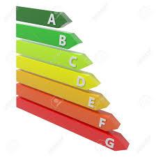 Rating Chart Energy Rating Chart