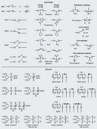 Hvac Electrical Wiring Symbols Chart Wiring Diagrams Schema