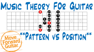Guitar Major Scale Patterns Amazing Music Theory For Guitar Major Scale Patterns Vs Positions YouTube