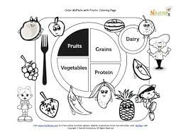 Small Picture Printable MyPlate Fruits Coloring Sheet