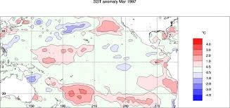 What Unusual Pattern Occurs During El Niño Best El Niño Detailed Australian Analysis
