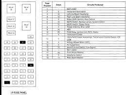 Ford Super Duty Wiring Diagram For 2010   Worksheet And Wiring Diagram moreover 99 Expedition Fuse Box Info   Detailed Schematics Diagram likewise Ford 6 7 Fuse Box   Explained Wiring Diagrams also Cooling Fans   Wiring Diagram   YouTube moreover  also 2011 Ford Expedition Wiring Diagram   Detailed Schematics Diagram also 1966 Gto Fuse Box Diagram   Wiring Schematics Diagram further 2012 Ford Taurus Wiring Diagram   Schematics Wiring Diagram in addition 97 Ford Windstar Fuse Box   Detailed Schematics Diagram together with Troubleshooting and Repairing RV Electrical Problems for the besides 1994 Ford E 150 Fuse Box   Detailed Schematics Diagram. on f fuse panel set up data wiring diagrams ford box schematic diagram explained dash guide trusted parts super duty steering with desciption