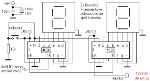 digital pulse counter the schematic of digital counter
