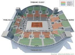 Philippe Chatrier Seating Chart All Time French Open Venues Grand Slam History