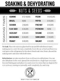 Nuts And Seeds Soaking Chart Tasty Yummies Tasty