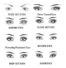 corrective makeup for lips diffe types of and determine what shape your eyes are eye makeup