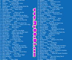Top Charts Music Videos Mtv Top 80s Video Chart