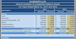 Download Balance Sheet Vertical Analysis Excel Template