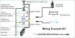 wiring diagram for frigidaire dishwasher szliachta org bosch dishwasher wiring diagram maintenance checklist schematic