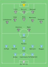 File:Juventus vs Napoli 2012-08-11.svg - Wikipedia