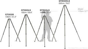 Gitzo Gt3543ls Systematic Carbon Fiber Tripod Review