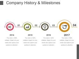 Powerpoint History Company History And Milestones Template 3 Ppt Powerpoint