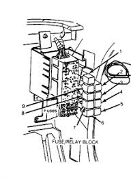 1998 oldsmobile eighty eight fuse box diagram questions how can i get a diagram of my fuse box for a 1998