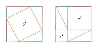 10 фактов о теореме Пифагора