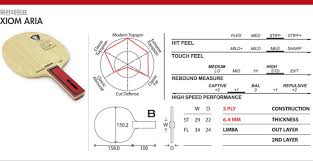Nittaku Blade Chart Xiom Aria Review Table Tennis Reviews