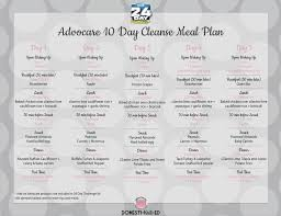 Advocare Cleanse Chart Advocare 10 Day Cleanse Meal Plan A Meal Plan For The First