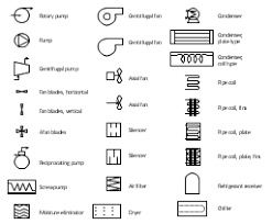 showing post media for hvac meter symbols symbolsnet com hvac meter symbols plumbing and piping plan floor plan solutions