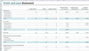 Profit And Loss Statement Forms Profit And Loss Statement Templates Forms Simple Form Pdf Free