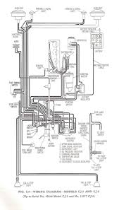 83 cj7 wiring diagram jeep cj7 wiring diagram jeep discover your wiring diagram besides 1980 cj7 wiring schematic 1980 wiring