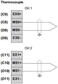 pfxlm4301tadac pro face america analog input thermo gif