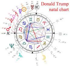 Gemini Trump Versus Scorpio Hillary Tarot Astrology