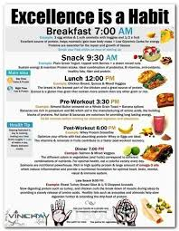 Protein Diet Chart For Weight Loss Pin On Work Hard