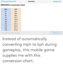 Kph Conversion To Mph Chart General Game Info Question Contact Us Mphkph Conversion