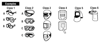 Eye And Face Protection Selection Chart Eye And Face Protectors Osh Answers