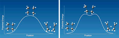 femtosecond chemistry. figure 2 femtosecond chemistry e