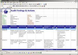 Internal Audit Summary Report Sample | Professional And High Quality ...