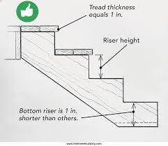 exterior stair height. mistake 5: building stairs with incorrect riser heights exterior stair height