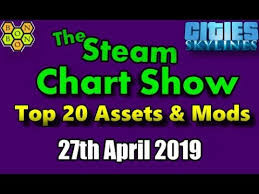 Steam Chart Pubg Top 20 Assets And Mods Cities Skylines Steam Chart 27th April 2019 I048